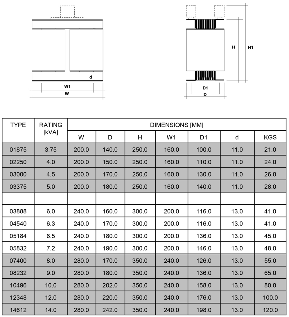 TRANSFORMER GENERAL ARRANGEMENT AND DIMENSIONS STANDARD SINGLE PHASE CORE TYPES